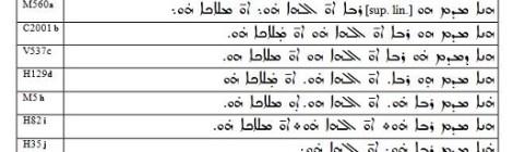 Syriac Table